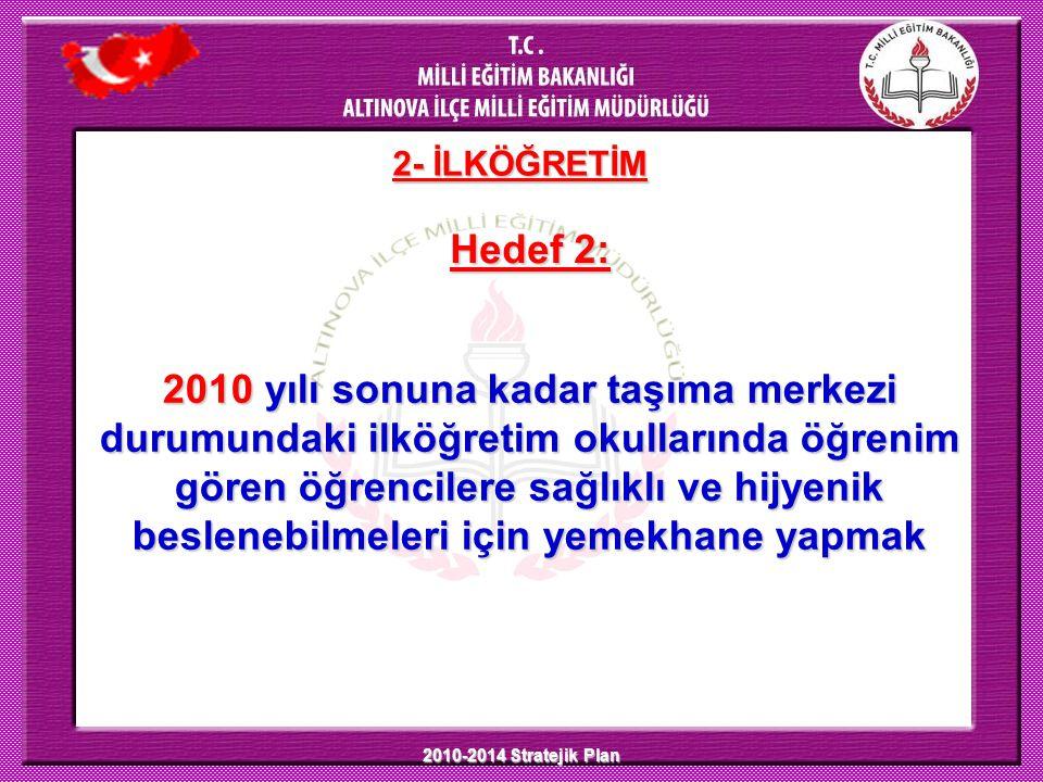 2010-2014 Stratejik Plan 2- İLKÖĞRETİM Hedef 2: 2010 yılı sonuna kadar taşıma merkezi durumundaki ilköğretim okullarında öğrenim gören öğrencilere sağ