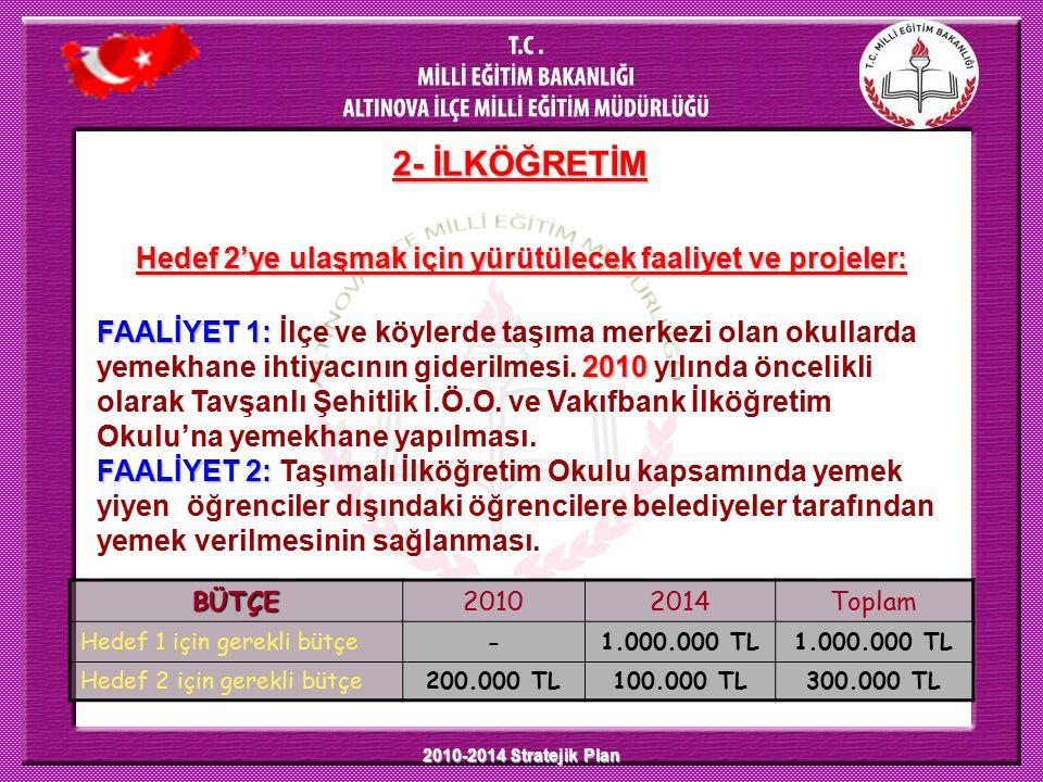 2010-2014 Stratejik Plan Hedef 2'ye ulaşmak için yürütülecek faaliyet ve projeler: 2- İLKÖĞRETİM FAALİYET 1: 2010 FAALİYET 1: İlçe ve köylerde taşıma