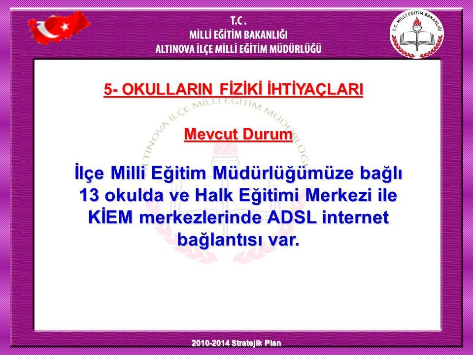 2010-2014 Stratejik Plan 5- OKULLARIN FİZİKİ İHTİYAÇLARI Mevcut Durum İlçe Milli Eğitim Müdürlüğümüze bağlı 13 okulda ve Halk Eğitimi Merkezi ile KİEM merkezlerinde ADSL internet bağlantısı var.