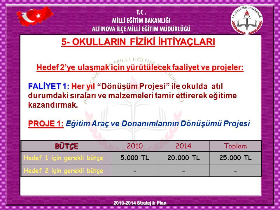 2010-2014 Stratejik Plan Hedef 2'ye ulaşmak için yürütülecek faaliyet ve projeler: 5- OKULLARIN FİZİKİ İHTİYAÇLARI FALİYET 1:Her yıl FALİYET 1: Her yı
