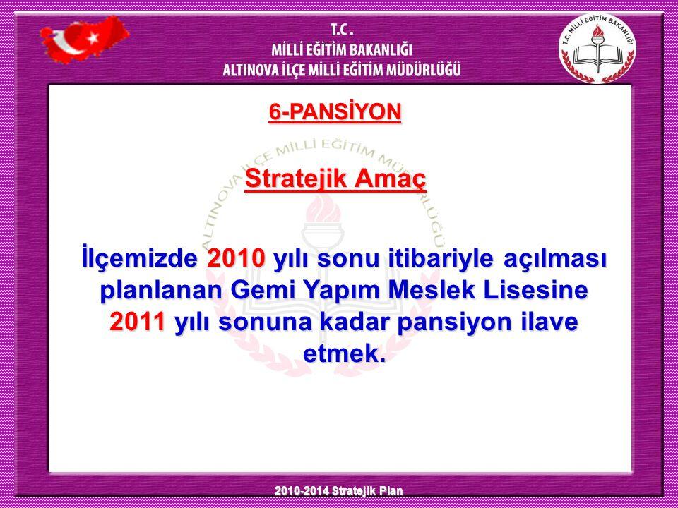2010-2014 Stratejik Plan 6-PANSİYON Stratejik Amaç İlçemizde 2010 yılı sonu itibariyle açılması planlanan Gemi Yapım Meslek Lisesine 2011 yılı sonuna kadar pansiyon ilave etmek.