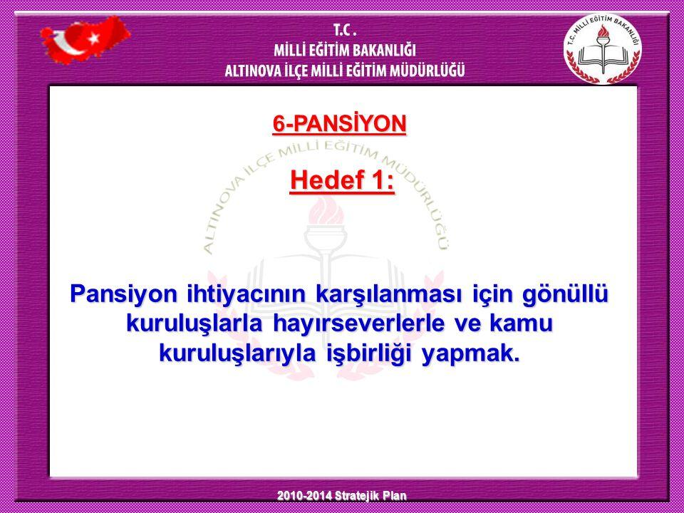 2010-2014 Stratejik Plan 6-PANSİYON Hedef 1: Pansiyon ihtiyacının karşılanması için gönüllü kuruluşlarla hayırseverlerle ve kamu kuruluşlarıyla işbirliği yapmak.