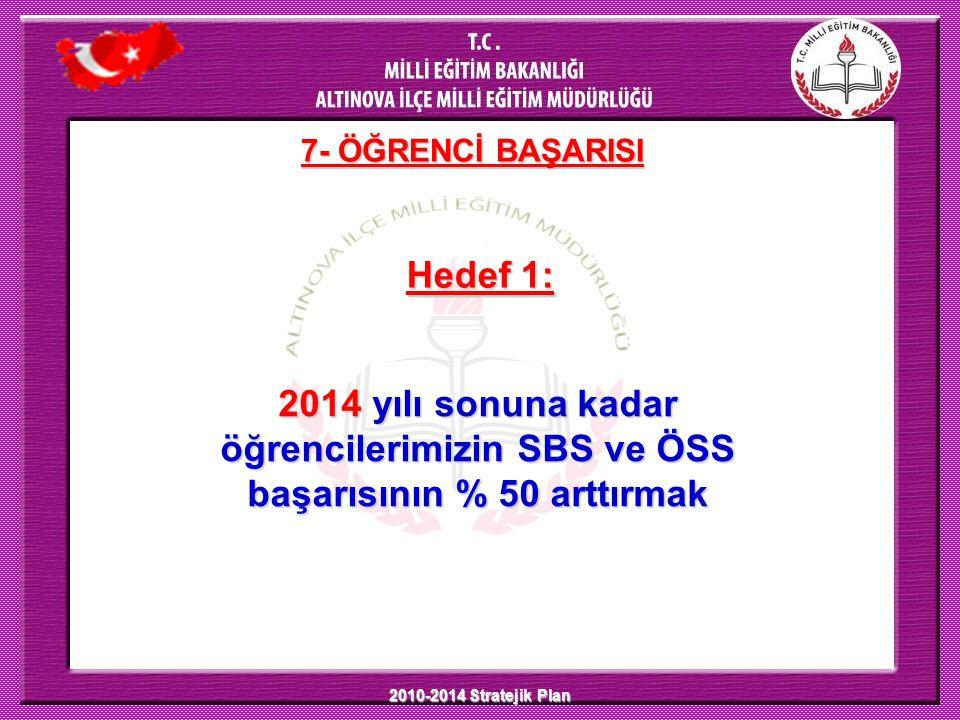 2010-2014 Stratejik Plan 7- ÖĞRENCİ BAŞARISI 2014 yılı sonuna kadar öğrencilerimizin SBS ve ÖSS başarısının % 50 arttırmak Hedef 1:
