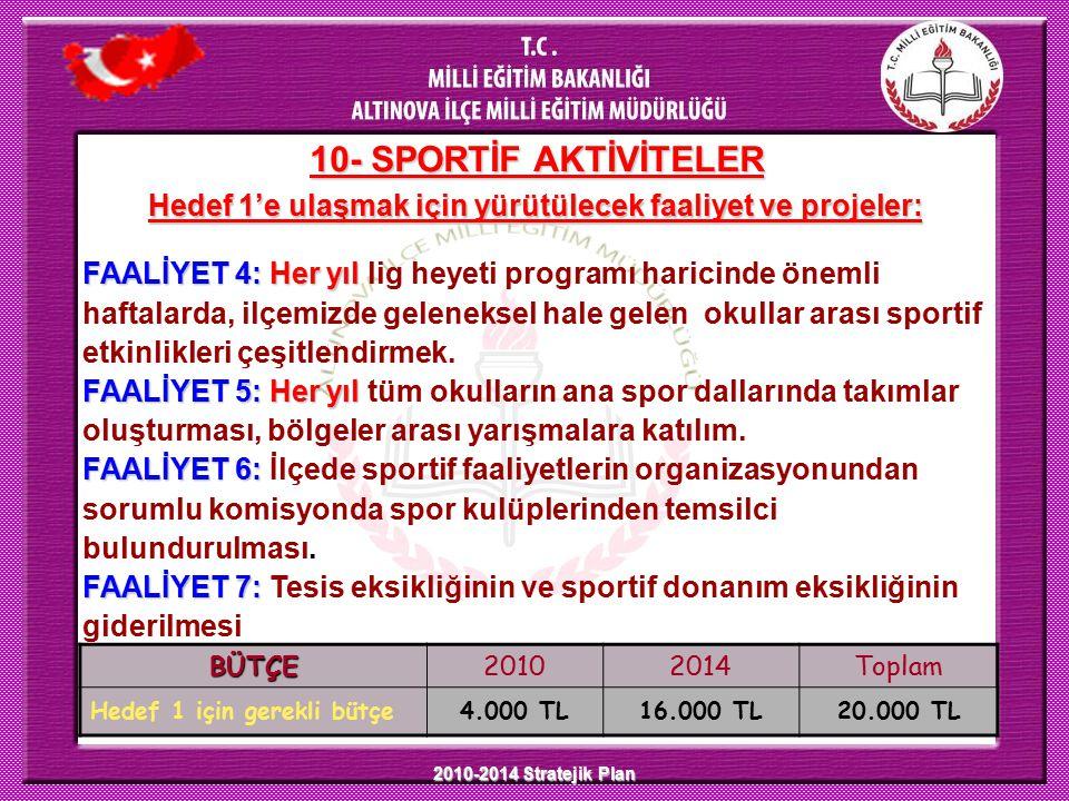 2010-2014 Stratejik Plan FAALİYET 4:Her yıl FAALİYET 4: Her yıl lig heyeti programı haricinde önemli haftalarda, ilçemizde geleneksel hale gelen okullar arası sportif etkinlikleri çeşitlendirmek.