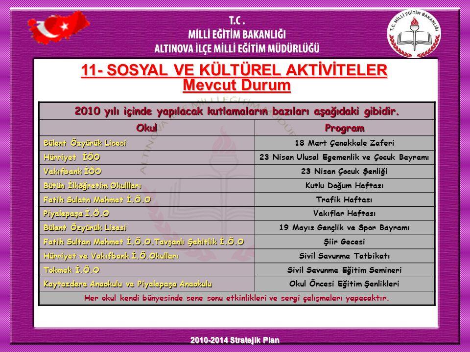 2010-2014 Stratejik Plan 2010 yılı içinde yapılacak kutlamaların bazıları aşağıdaki gibidir. OkulProgram Bülent Özyürük Lisesi 18 Mart Çanakkale Zafer