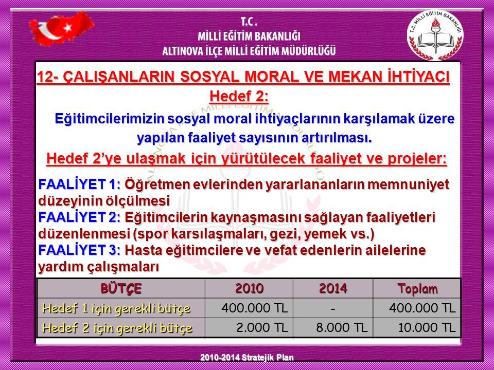 2010-2014 Stratejik Plan 12- ÇALIŞANLARIN SOSYAL MORAL VE MEKAN İHTİYACI Hedef 2: Eğitimcilerimizin sosyal moral ihtiyaçlarının karşılamak üzere yapıl