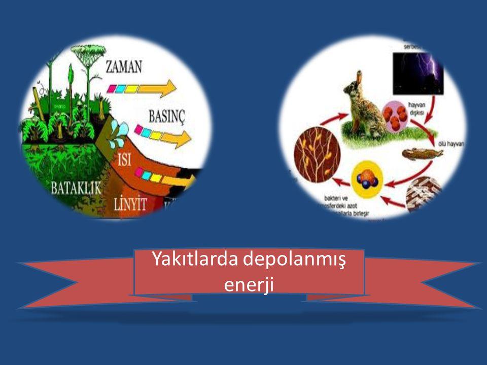 Yakıtlarda depolanmış enerji