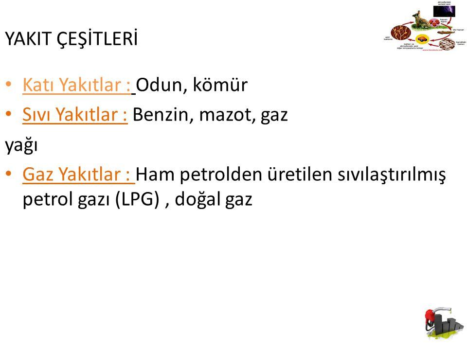 YAKIT ÇEŞİTLERİ Katı Yakıtlar : Odun, kömür Sıvı Yakıtlar : Benzin, mazot, gaz yağı Gaz Yakıtlar : Ham petrolden üretilen sıvılaştırılmış petrol gazı