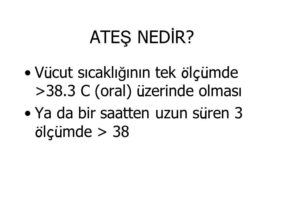 ATE Ş NED İ R.