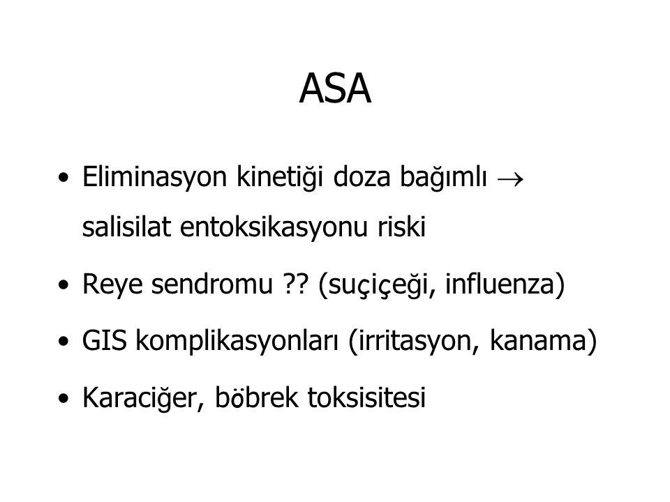 ASA Eliminasyon kineti ğ i doza ba ğ ımlı  salisilat entoksikasyonu riski Reye sendromu ?? (su ç i ç e ğ i, influenza) GIS komplikasyonları (irritasy