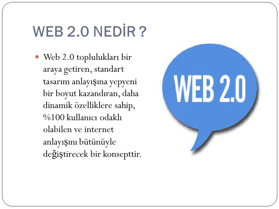 WEB 2.0 NEDİR ? Web 2.0 toplulukları bir araya getiren, standart tasarım anlayı ş ına yepyeni bir boyut kazandıran, daha dinamik özelliklere sahip, %1