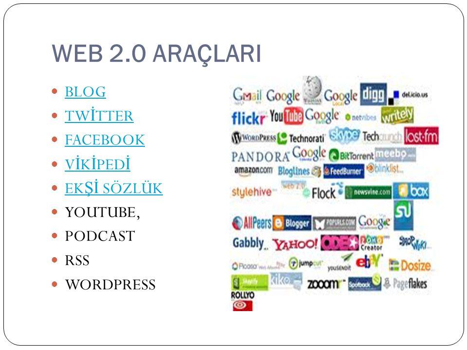 Blog; bir sayfa üzerinde tarihe göre ters sırada listelenmi ş içeriklerden olu ş an Web sayfaları olarak tanımlanır.