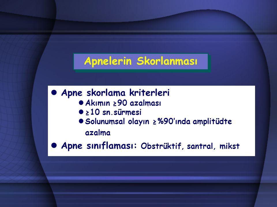 l Apne: Oro-nazal termal sensör l Hipopne: İntranazal basınç ölçer l Solunum çabası: Özofagus manometresi veya respiratuar indüktans pletismografi (RIP) l Oksijen satürasyonu: Pulsoksimetre Teknik Öneriler