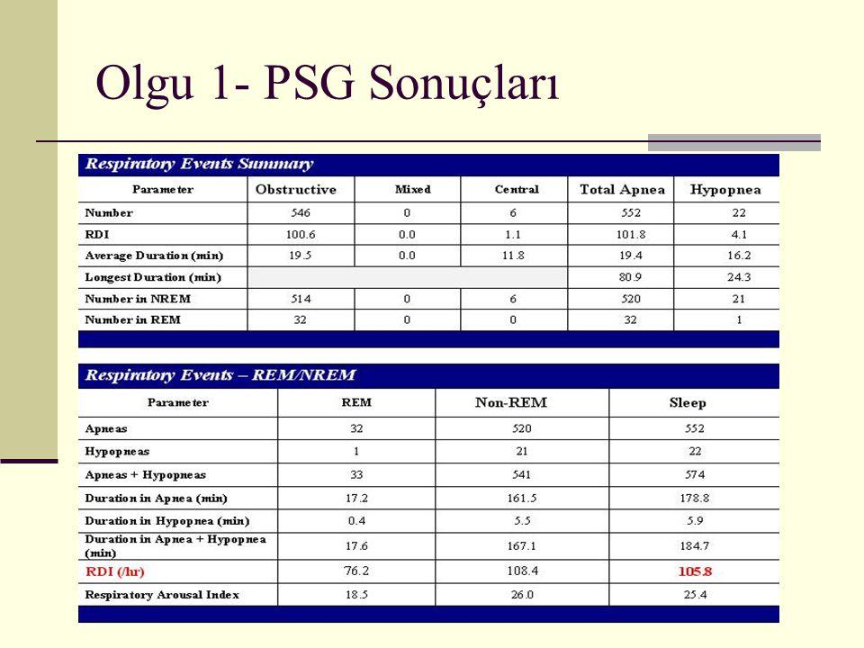 Olgu 1- PSG Sonuçları