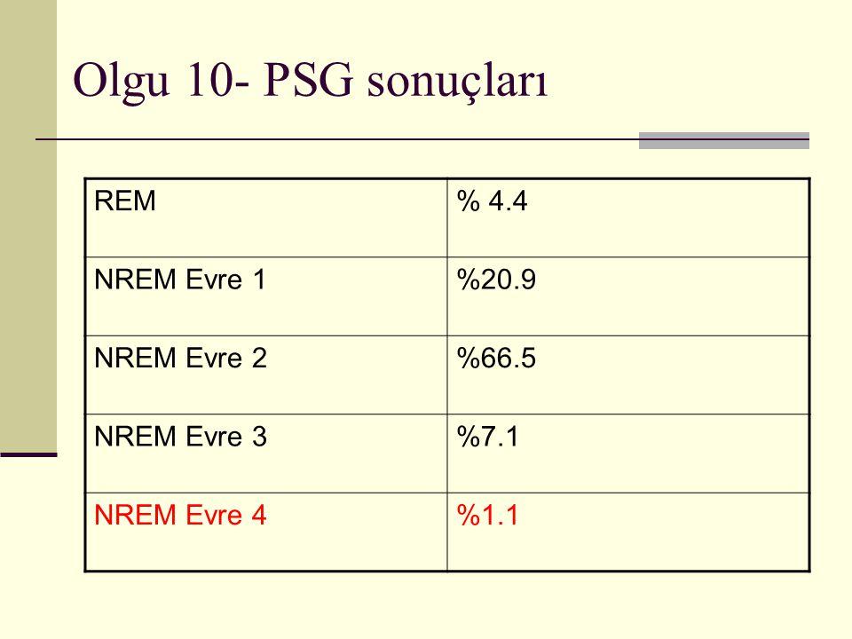 Olgu 10- PSG sonuçları REM% 4.4 NREM Evre 1%20.9 NREM Evre 2%66.5 NREM Evre 3%7.1 NREM Evre 4%1.1