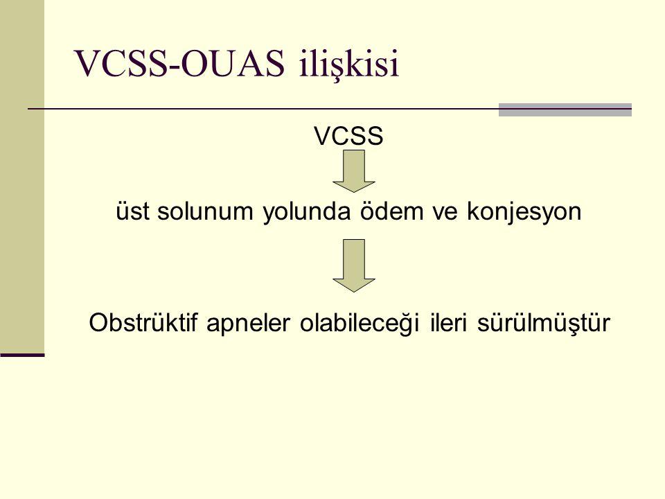 VCSS-OUAS ilişkisi VCSS üst solunum yolunda ödem ve konjesyon Obstrüktif apneler olabileceği ileri sürülmüştür