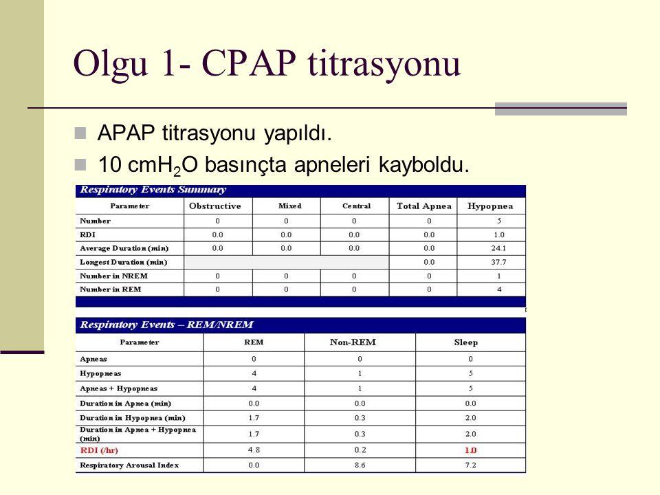 Olgu 1- CPAP titrasyonu APAP titrasyonu yapıldı. 10 cmH 2 O basınçta apneleri kayboldu.