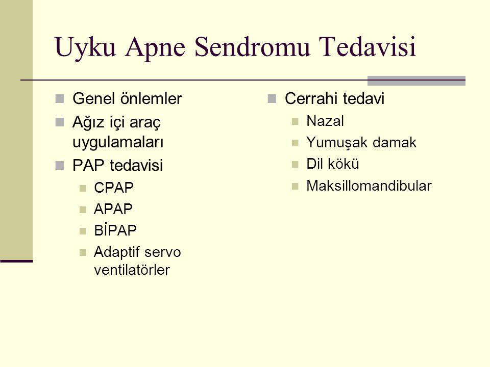 Uyku Apne Sendromu Tedavisi Genel önlemler Ağız içi araç uygulamaları PAP tedavisi CPAP APAP BİPAP Adaptif servo ventilatörler Cerrahi tedavi Nazal Yumuşak damak Dil kökü Maksillomandibular