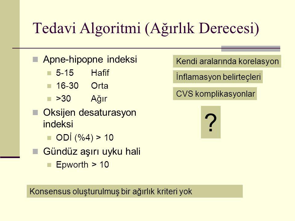 Tedavi Algoritmi (Ağırlık Derecesi) Apne-hipopne indeksi 5-15Hafif 16-30Orta >30Ağır Oksijen desaturasyon indeksi ODİ (%4) > 10 Gündüz aşırı uyku hali Epworth > 10 Kendi aralarında korelasyon İnflamasyon belirteçleri CVS komplikasyonlar .