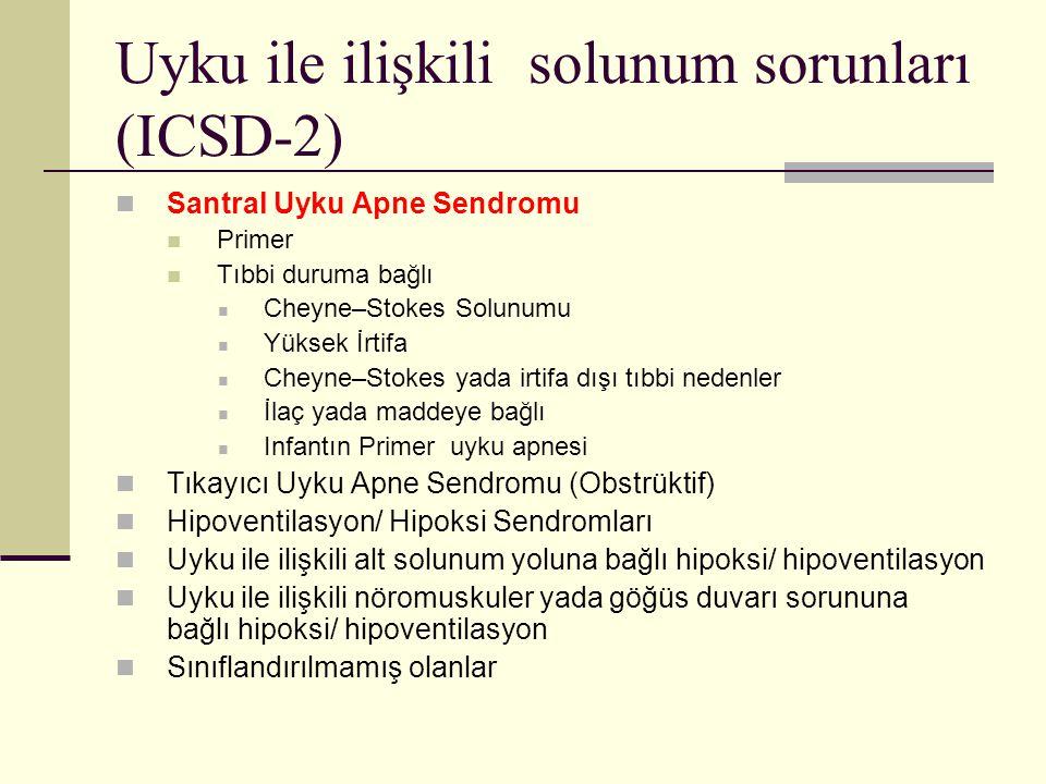 Uyku ile ilişkili solunum sorunları (ICSD-2) Santral Uyku Apne Sendromu Primer Tıbbi duruma bağlı Cheyne–Stokes Solunumu Yüksek İrtifa Cheyne–Stokes yada irtifa dışı tıbbi nedenler İlaç yada maddeye bağlı Infantın Primer uyku apnesi Tıkayıcı Uyku Apne Sendromu (Obstrüktif) Hipoventilasyon/ Hipoksi Sendromları Uyku ile ilişkili alt solunum yoluna bağlı hipoksi/ hipoventilasyon Uyku ile ilişkili nöromuskuler yada göğüs duvarı sorununa bağlı hipoksi/ hipoventilasyon Sınıflandırılmamış olanlar