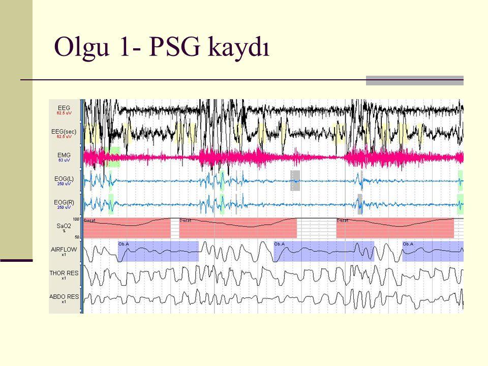 Olgu 10-Kontrol Polisomnografi (15.gün) İlk PSGKontrol PSG REM% 4.4% 21.5 NREM Evre 1% 20.9% 6.5 NREM Evre 2% 66.5% 39.0 NREM Evre 3% 7.1% 17.4 NREM Evre 4% 1.1% 15.6