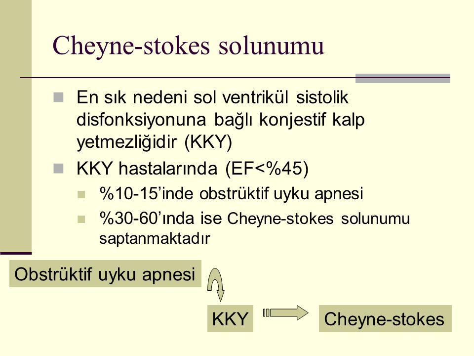 Cheyne-stokes solunumu En sık nedeni sol ventrikül sistolik disfonksiyonuna bağlı konjestif kalp yetmezliğidir (KKY) KKY hastalarında (EF<%45) %10-15'inde obstrüktif uyku apnesi %30-60'ında ise Cheyne-stokes solunumu saptanmaktadır KKY Obstrüktif uyku apnesi Cheyne-stokes