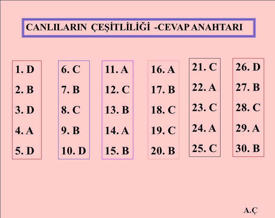 A.Ç CANLILARIN ÇEŞİTLİLİĞİ -CEVAP ANAHTARI 1. D 2. B 3. D 4. A 5. D 6. C 7. B 8. C 9. B 10. D 11. A 12. C 13. B 14. A 15. B 16. A 17. B 18. C 19. C 20