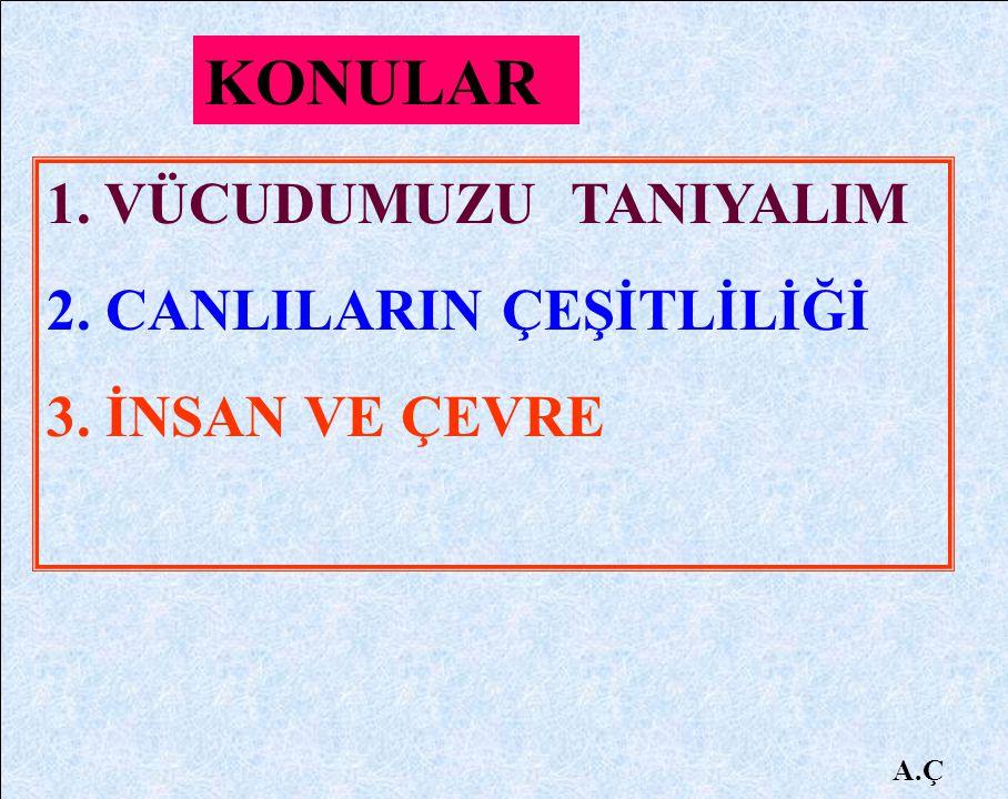 A.Ç KONULAR 1.VÜCUDUMUZU TANIYALIM A. DUYU ORGANLARI B.