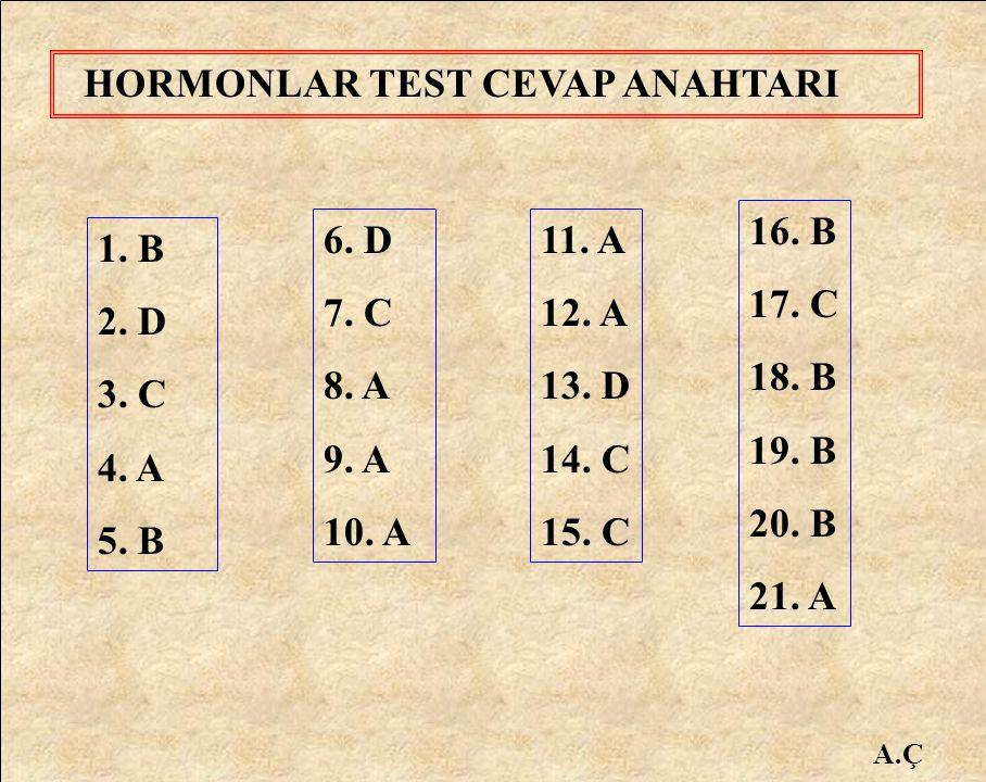 1. B 2. D 3. C 4. A 5. B 6. D 7. C 8. A 9. A 10. A 11. A 12. A 13. D 14. C 15. C 16. B 17. C 18. B 19. B 20. B 21. A HORMONLAR TEST CEVAP ANAHTARI