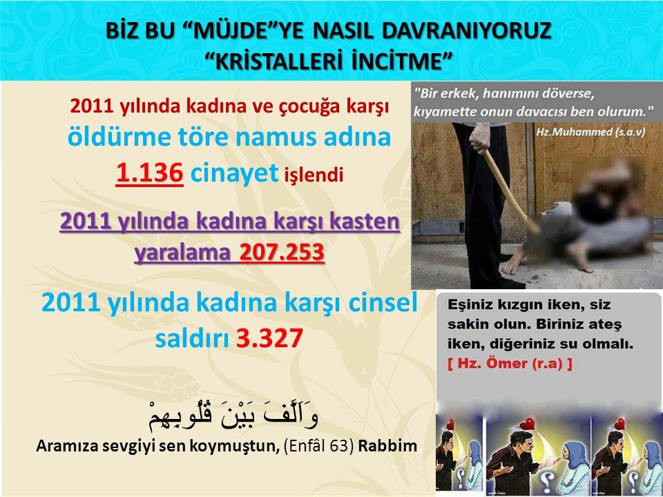 """BİZ BU """"MÜJDE""""YE NASIL DAVRANIYORUZ """"KRİSTALLERİ İNCİTME"""" 2011 yılında kadına ve çocuğa karşı öldürme töre namus adına 1.136 cinayet işlendi 2011 yılı"""