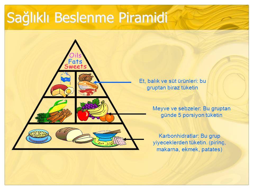 Sağlıklı Beslenme Piramidi Karbonhidratlar: Bu grup yiyeceklerden tüketin. (pirinç, makarna, ekmek, patates) Meyve ve sebzeler: Bu gruptan günde 5 por