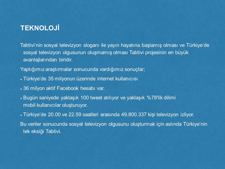 TEKNOLOJİ Tabtivi'nin sosyal televizyon sloganı ile yayın hayatına başlamış olması ve Türkiye'de sosyal televizyon olgusunun oluşmamış olması Tabtivi projesinin en büyük avantajlarından biridir.