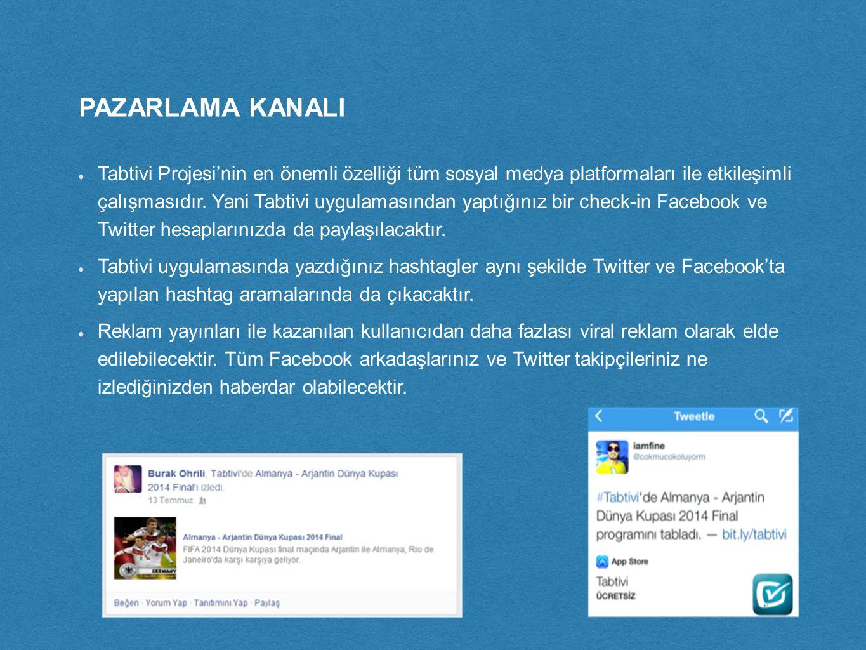PAZARLAMA KANALI Tabtivi Projesi'nin en önemli özelliği tüm sosyal medya platformaları ile etkileşimli çalışmasıdır.