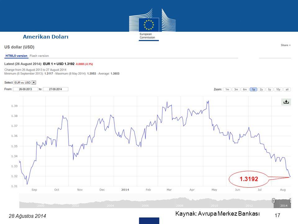 28 Ağustos 2014 17 USD/EUR Kaynak: Avrupa Merkez Bankası Amerikan Doları 1.3192