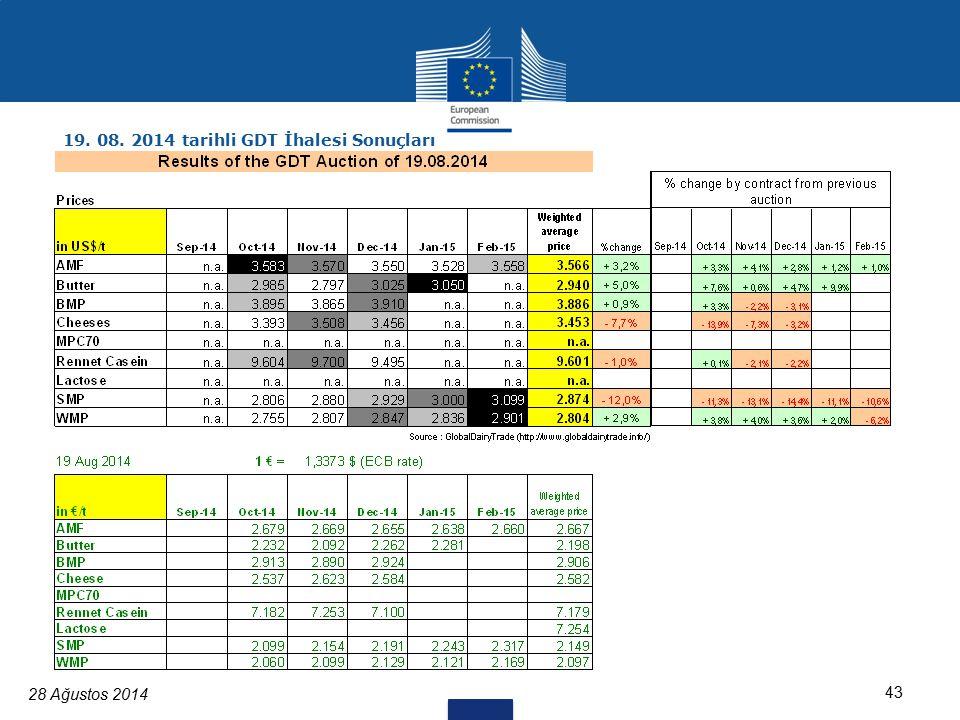 28 Ağustos 2014 43 19. 08. 2014 tarihli GDT İhalesi Sonuçları