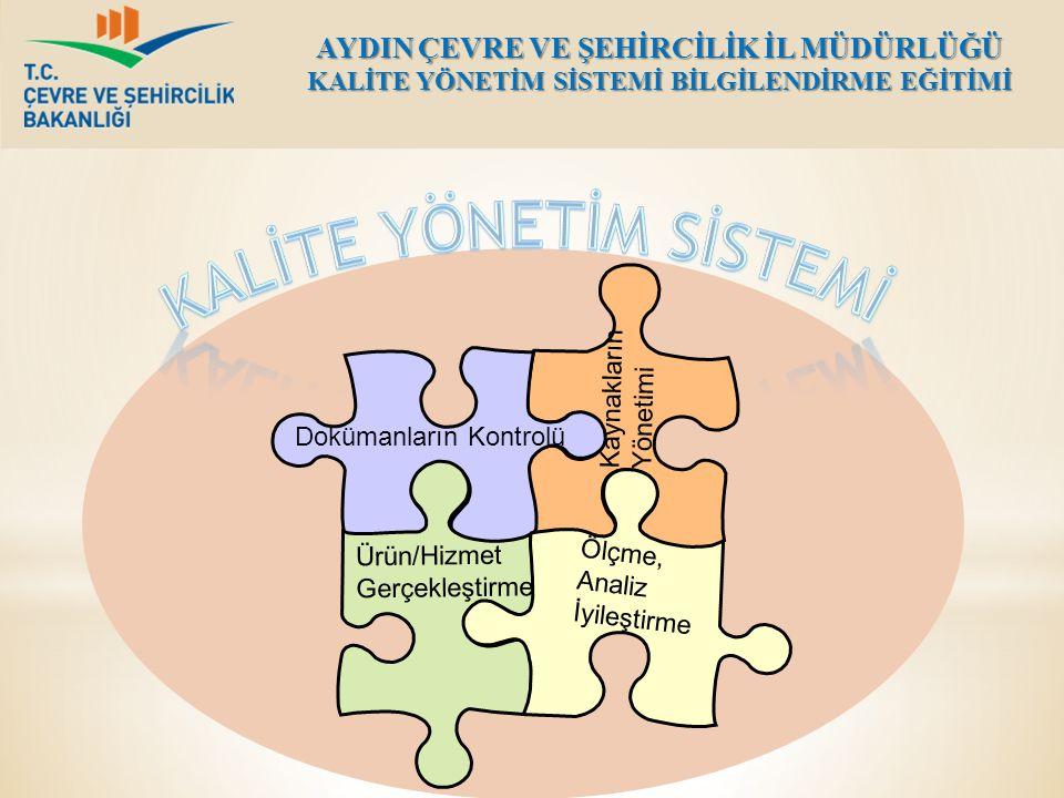 Kaynakların Yönetimi Dokümanların Kontrolü Ürün/Hizmet Gerçekleştirme Ölçme, Analiz İyileştirme