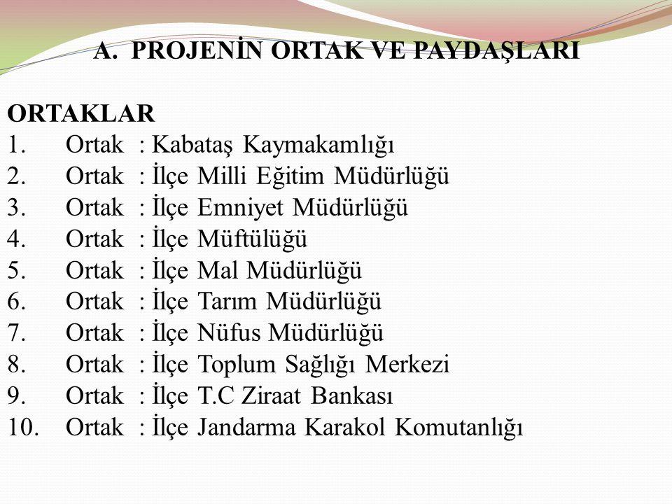 A.PROJENİN ORTAK VE PAYDAŞLARI ORTAKLAR 1. Ortak : Kabataş Kaymakamlığı 2.