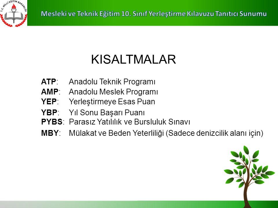 KISALTMALAR ATP:Anadolu Teknik Programı AMP:Anadolu Meslek Programı YEP:Yerleştirmeye Esas Puan YBP:Yıl Sonu Başarı Puanı PYBS:Parasız Yatılılık ve Bursluluk Sınavı MBY:Mülakat ve Beden Yeterliliği (Sadece denizcilik alanı için)