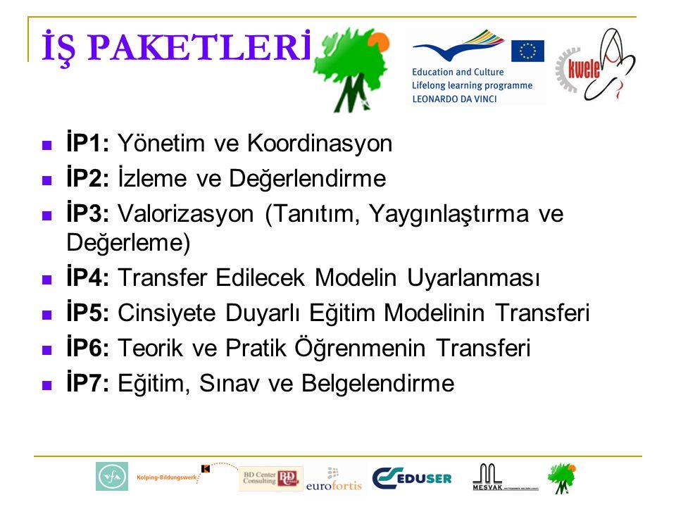İŞ PAKETLERİ İP1: Yönetim ve Koordinasyon İP2: İzleme ve Değerlendirme İP3: Valorizasyon (Tanıtım, Yaygınlaştırma ve Değerleme) İP4: Transfer Edilecek Modelin Uyarlanması İP5: Cinsiyete Duyarlı Eğitim Modelinin Transferi İP6: Teorik ve Pratik Öğrenmenin Transferi İP7: Eğitim, Sınav ve Belgelendirme