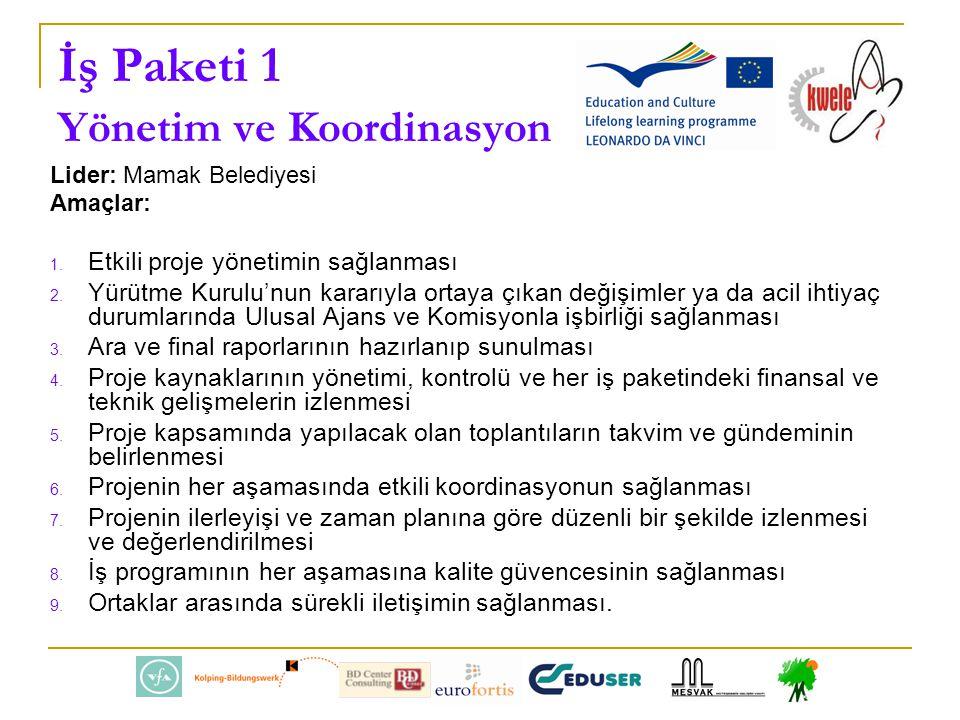 İş Paketi 1 Yönetim ve Koordinasyon Lider: Mamak Belediyesi Amaçlar: 1.