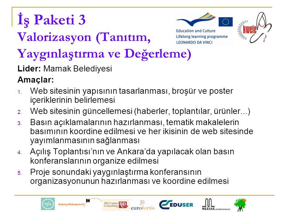 İş Paketi 3 Valorizasyon (Tanıtım, Yaygınlaştırma ve Değerleme) Lider: Mamak Belediyesi Amaçlar: 1.