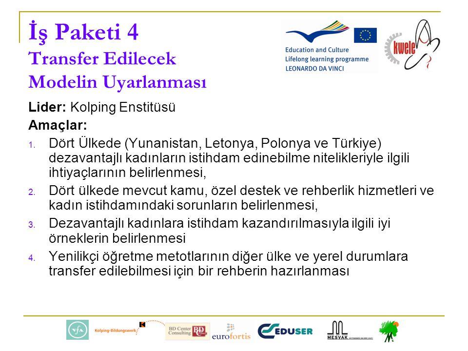 İş Paketi 4 Transfer Edilecek Modelin Uyarlanması Lider: Kolping Enstitüsü Amaçlar: 1.
