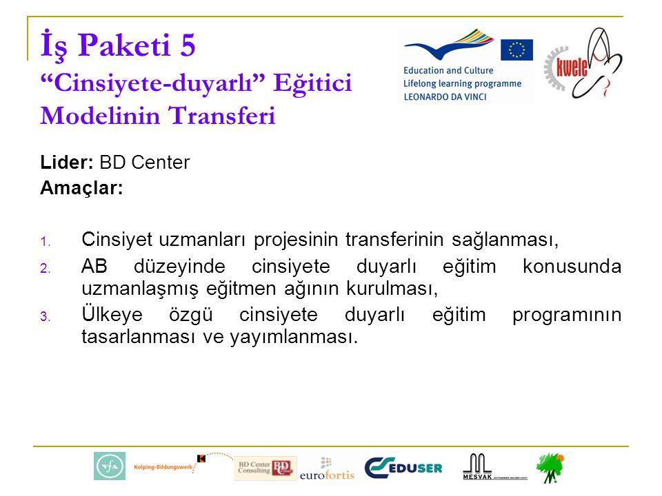 İş Paketi 5 Cinsiyete-duyarlı Eğitici Modelinin Transferi Lider: BD Center Amaçlar: 1.