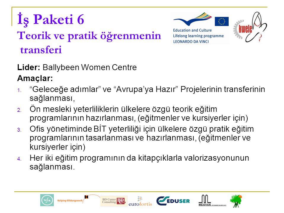 İş Paketi 6 Teorik ve pratik öğrenmenin transferi Lider: Ballybeen Women Centre Amaçlar: 1.