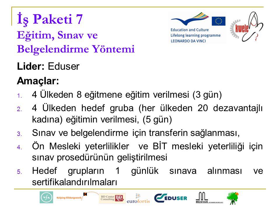 İş Paketi 7 Eğitim, Sınav ve Belgelendirme Yöntemi Lider: Eduser Amaçlar: 1.