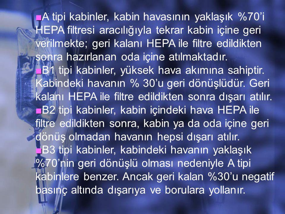 ■ ■A tipi kabinler, kabin havasının yaklaşık %70'i HEPA filtresi aracılığıyla tekrar kabin içine geri verilmekte; geri kalanı HEPA ile filtre edildikten sonra hazırlanan oda içine atılmaktadır.