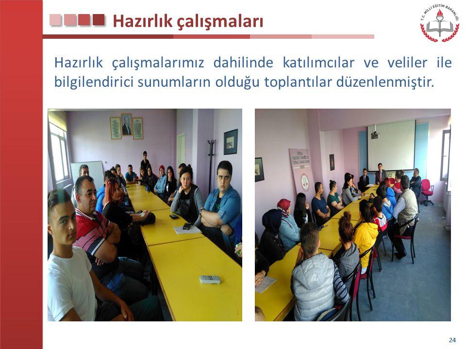 Hazırlık çalışmaları Hazırlık çalışmalarımız dahilinde katılımcılar ve veliler ile bilgilendirici sunumların olduğu toplantılar düzenlenmiştir. 24