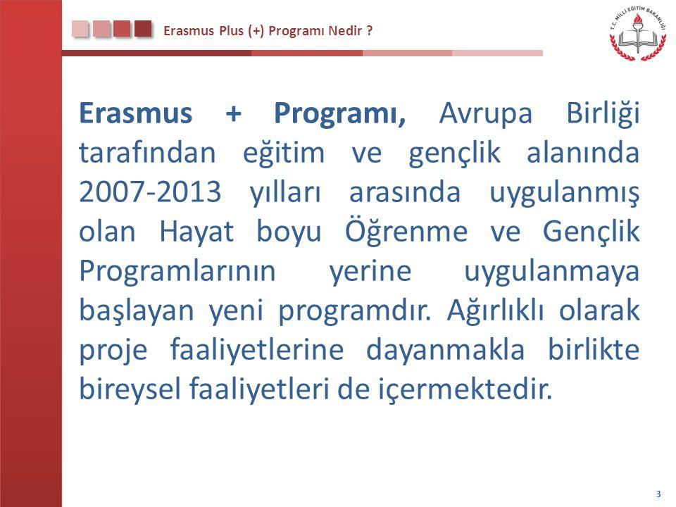 Erasmus Plus (+) Programı Nedir ? Erasmus + Programı, Avrupa Birliği tarafından eğitim ve gençlik alanında 2007-2013 yılları arasında uygulanmış olan
