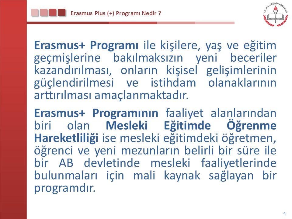 Erasmus Plus (+) Programı Nedir ? Erasmus+ Programı ile kişilere, yaş ve eğitim geçmişlerine bakılmaksızın yeni beceriler kazandırılması, onların kişi