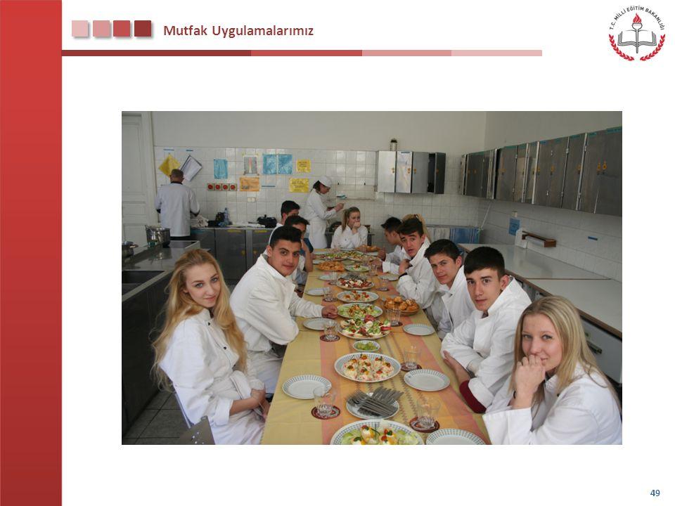 Mutfak Uygulamalarımız 49